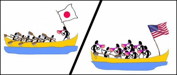 Japon yönetim ruhu